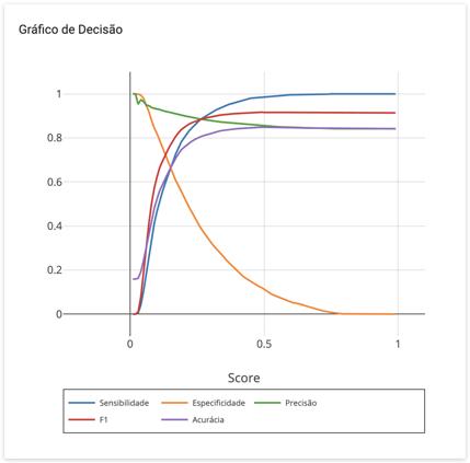 grafico_decisao
