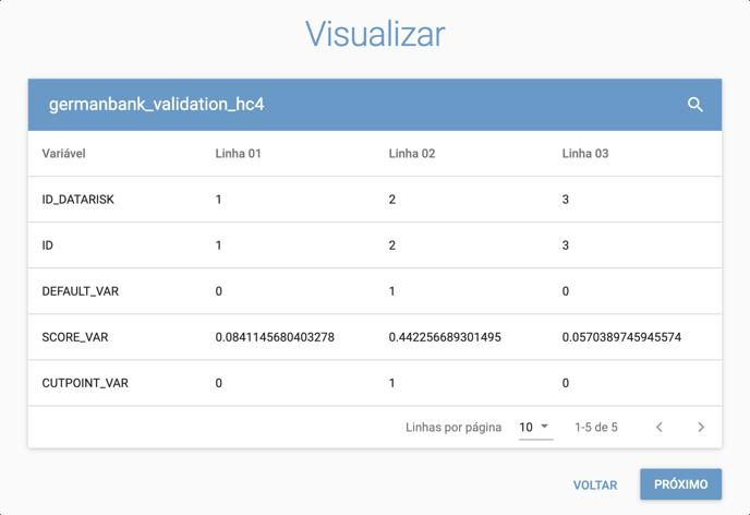 visualizar_validation